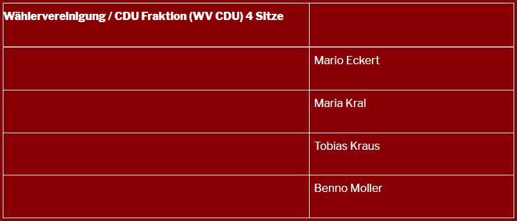 Wählervereinigung / CDU Fraktion